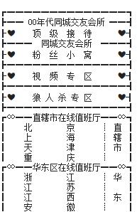 00年代同城交友会所 yy交友娱乐频道设计图