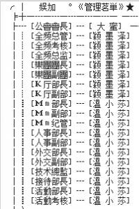 娱乐公会子频道管理 娱加管理名单子频道